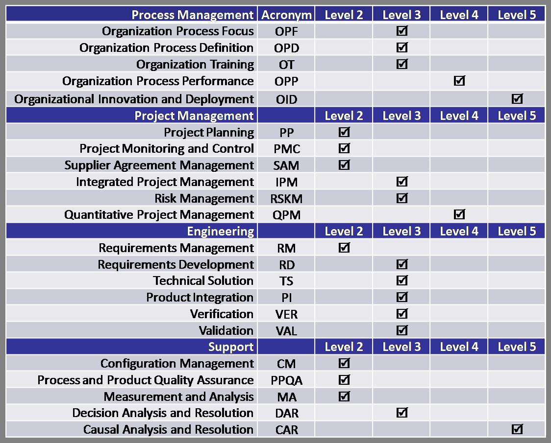 Software Development Project Management | Clarizen