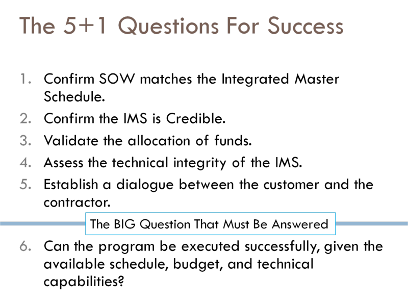 5+1 Questions for Success