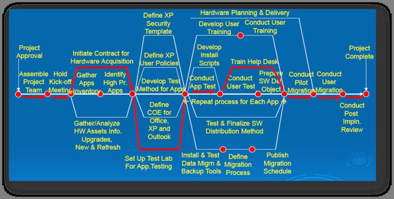 Master Plan Flow2.jpg