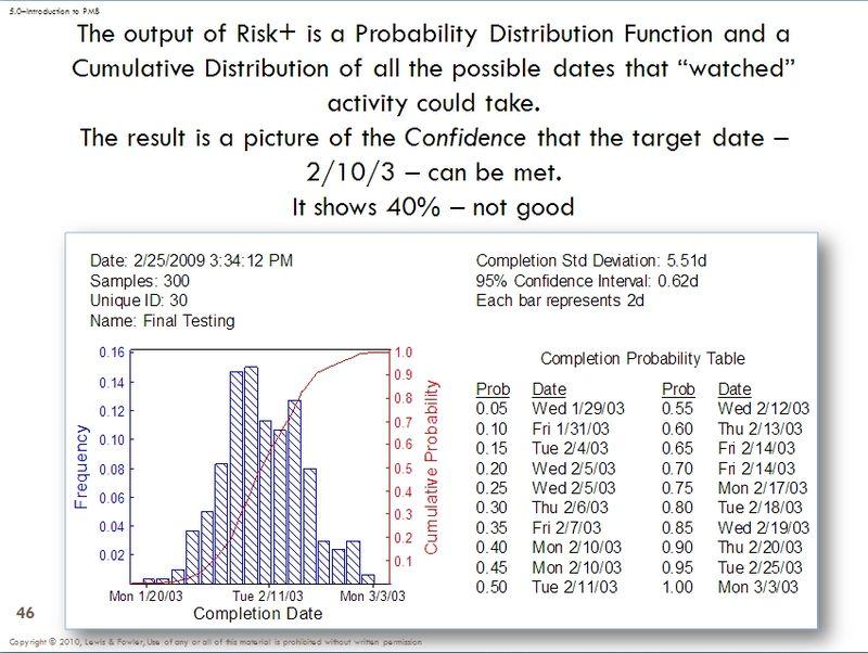 Risk+ Output