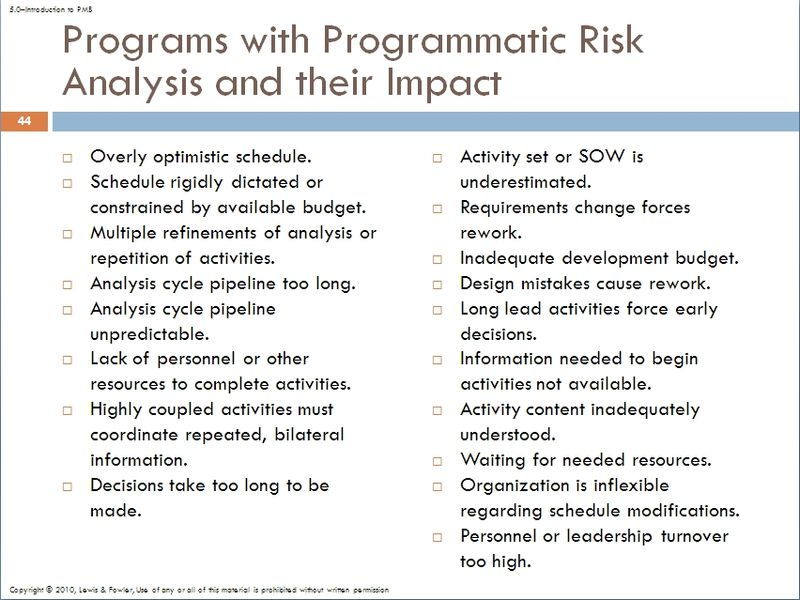 Programs with Programmatic Risk