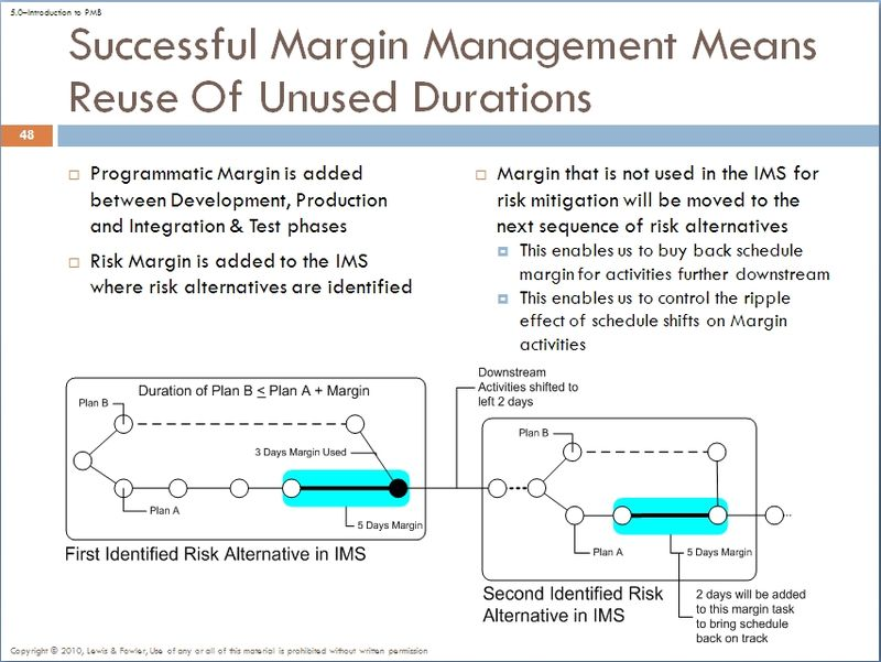 Successful Margin Management