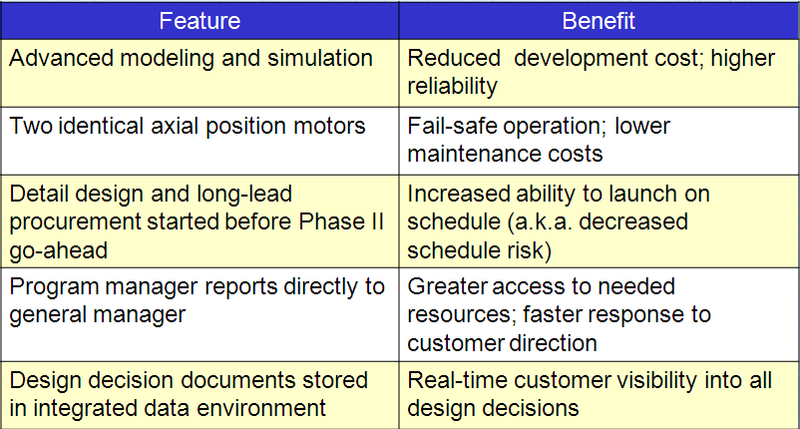 Features versus benefits