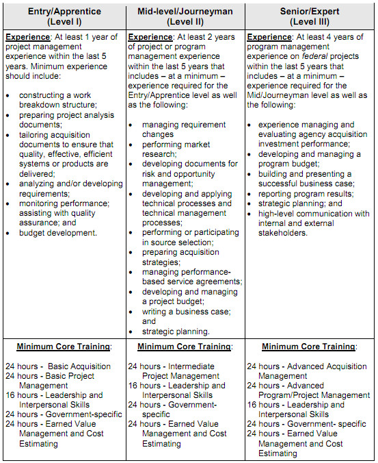 Herding Cats Competency Based Project Managers
