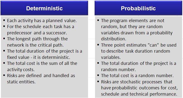 Deterministic v Probabilistic