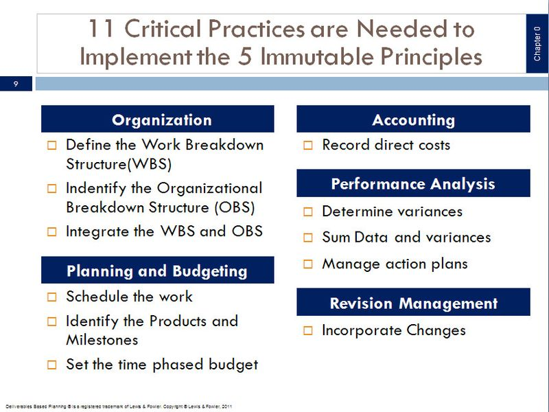 11 Critical Practices to  Implement 5 Principles