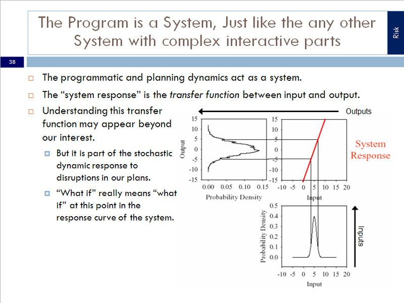 Programs are Systems