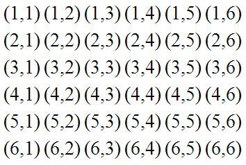 32 Dice Configurations