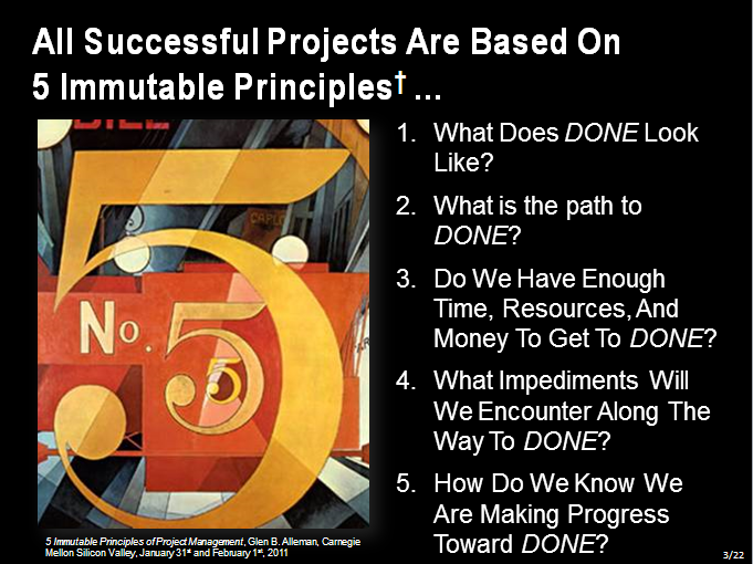 Definition of project success