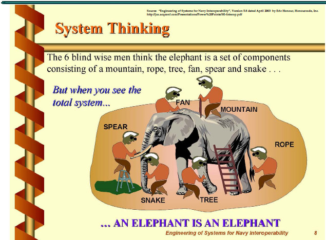 the blind men and the elephant - HD1189×993