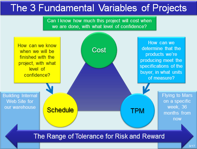 case study for project management triple constraints