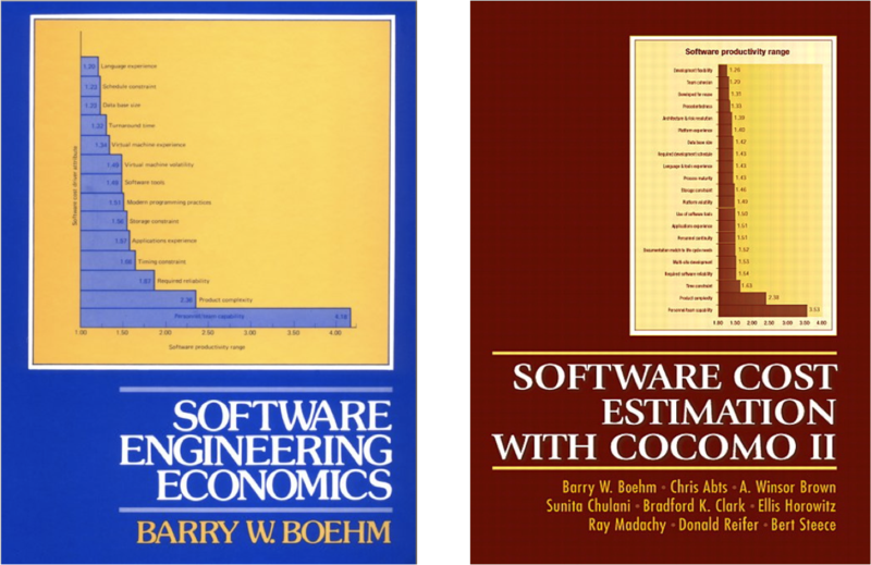 Combines Boehm Books