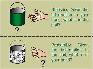 Statistics and Probability copy
