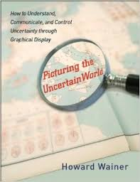 Picturing Uncertain World