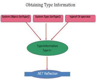 Reflection_TypeRef
