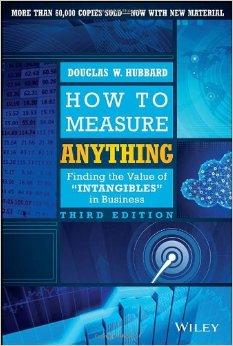 How to Measure Anyhting